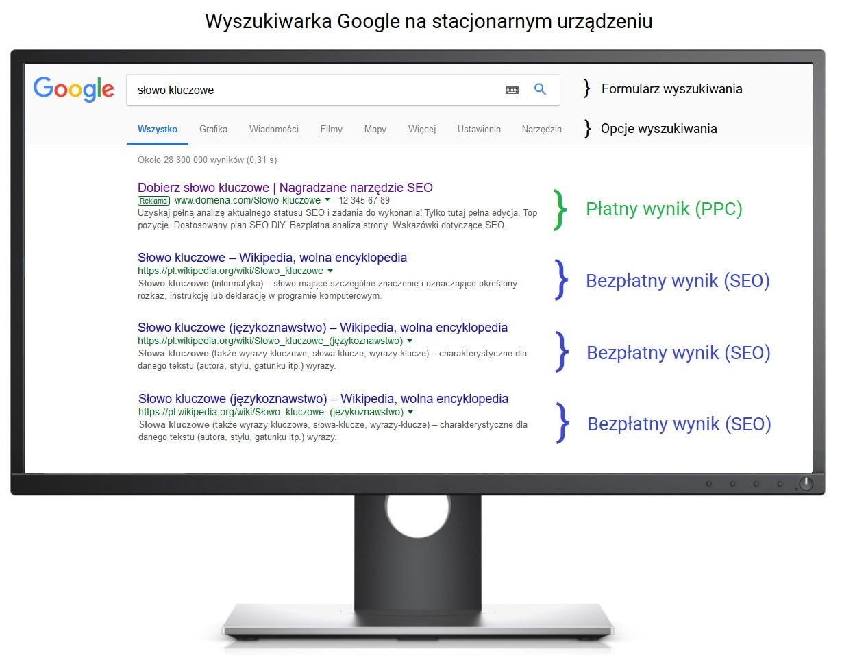 seo sem google wyszukiwarka