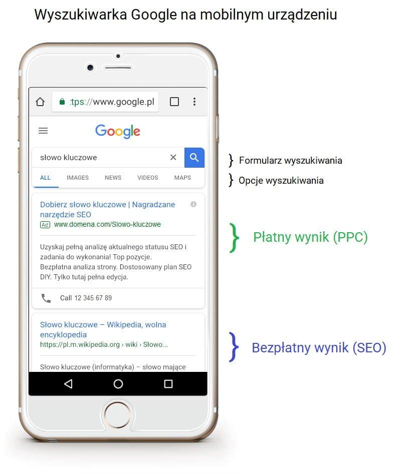wyszukiwarka google komórka