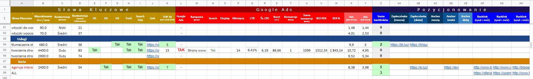 strategia marketingu internetowego